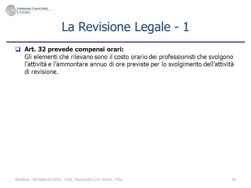 Modena - 09 febbraio 2011 - Dott. Alessandro Lini Odcec - Pisa62 La Revisione Legale - 1 Art. 32 prevede compensi orari: Gli elementi che rilevano son