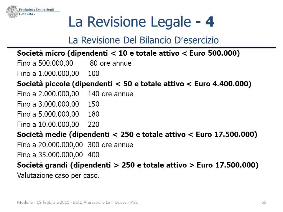Modena - 09 febbraio 2011 - Dott. Alessandro Lini Odcec - Pisa65 La Revisione Legale - 4 La Revisione Del Bilancio D esercizio Società micro (dipenden