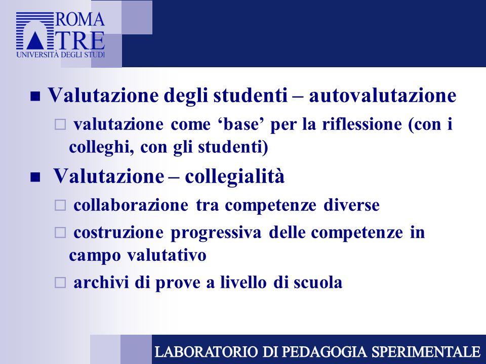 Valutazione degli studenti – autovalutazione valutazione come base per la riflessione (con i colleghi, con gli studenti) Valutazione – collegialità co