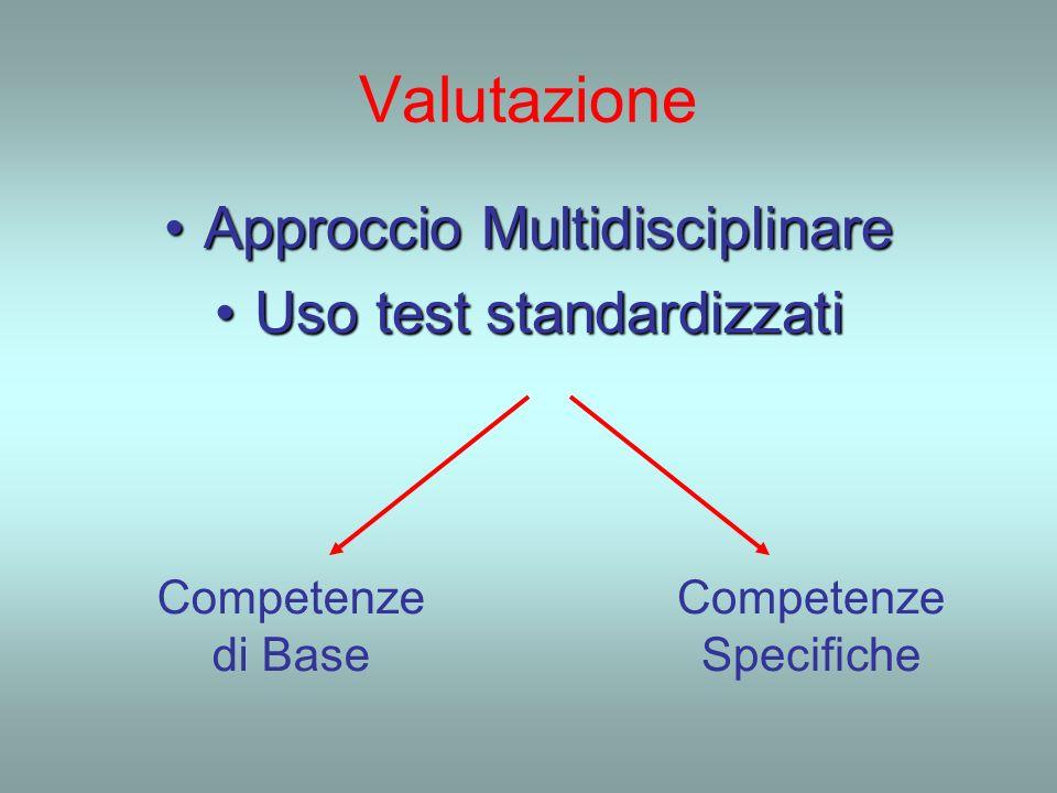Valutazione Approccio MultidisciplinareApproccio Multidisciplinare Uso test standardizzatiUso test standardizzati Competenze di Base Competenze Specifiche