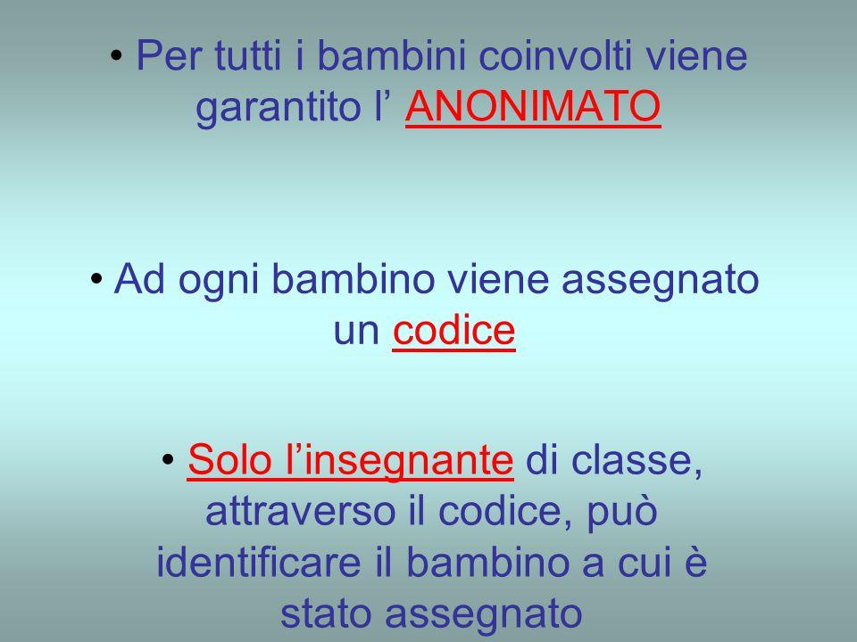 CODIFICA DEI FOGLI: 1 - Istituto 2 - Plesso 3 - Classe 4 - Numero registro 5 - Sesso M/F 6 - Destro o mancino D/S 7 - Non italiano N.I.