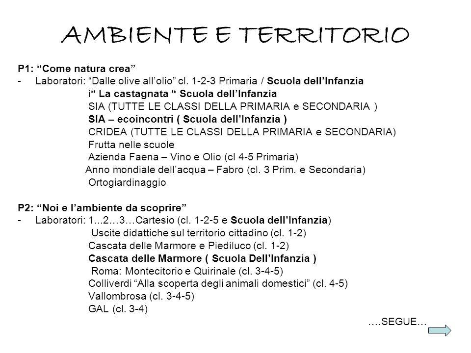 AMBIENTE E TERRITORIO P1: Come natura crea -Laboratori: Dalle olive allolio cl. 1-2-3 Primaria / Scuola dellInfanzia i La castagnata Scuola dellInfanz