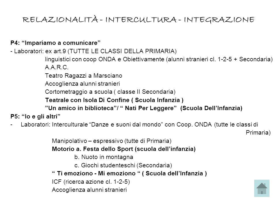 RELAZIONALITÀ - INTERCULTURA - INTEGRAZIONE P4: Impariamo a comunicare - Laboratori: ex art.9 (TUTTE LE CLASSI DELLA PRIMARIA) linguistici con coop ON