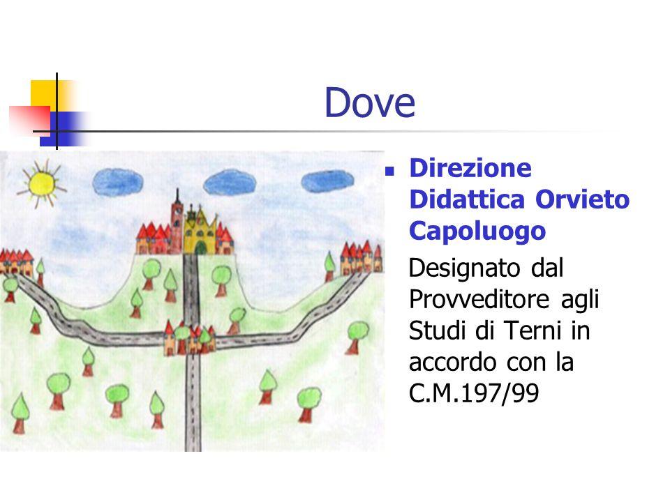 Dove Direzione Didattica Orvieto Capoluogo Designato dal Provveditore agli Studi di Terni in accordo con la C.M.197/99