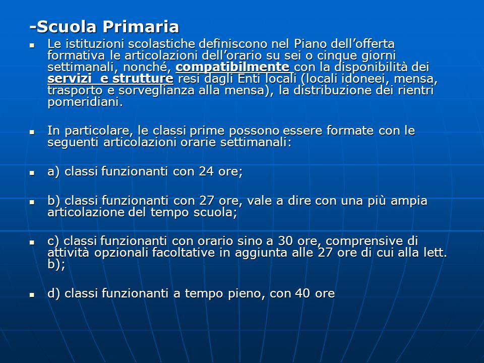 Scuola secondaria di primo grado Le famiglie possono esprimere la propria preferenza tra i seguenti modelli di orario: classi funzionanti con tempo scuola ordinario, corrispondente a 30 ore settimanali(29 ore di insegnamenti curricolari più 1 ora di approfondimento di italiano); classi funzionanti con tempo scuola ordinario, corrispondente a 30 ore settimanali(29 ore di insegnamenti curricolari più 1 ora di approfondimento di italiano); classi funzionanti con tempo prolungato - 36 ore settimanali, prolungabili eccezionalmente fino a 40 ore settimanali previa autorizzazione dellUfficio Scolastico Regionale – la cui attivazione è subordinata alla disponibilità di idonee strutture e di adeguate attrezzature, ad almeno due rientri settimanali, all impegno dell Ente Locale ad assicurare, ove sia necessario, la mensa, alla richiesta delle famiglie.