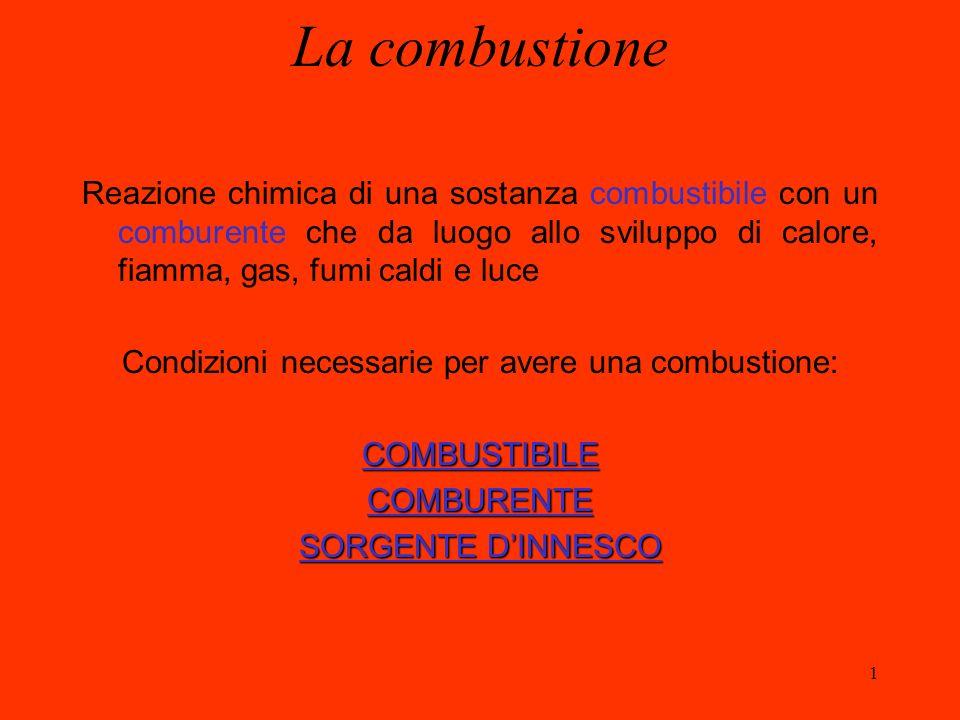 1 La combustione Reazione chimica di una sostanza combustibile con un comburente che da luogo allo sviluppo di calore, fiamma, gas, fumi caldi e luce