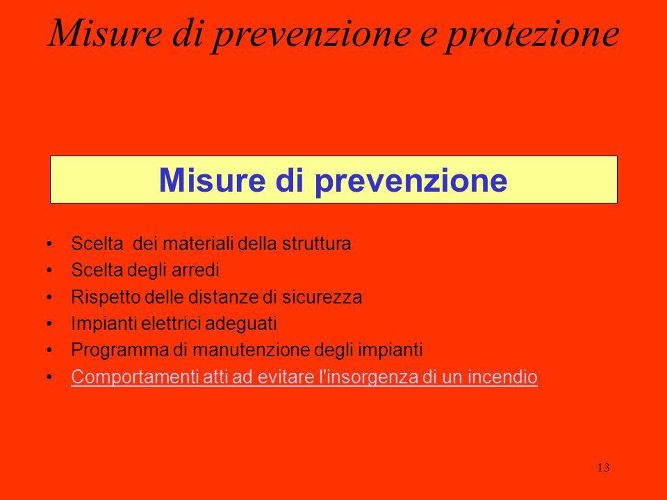 13 Misure di prevenzione e protezione Scelta dei materiali della struttura Scelta degli arredi Rispetto delle distanze di sicurezza Impianti elettrici