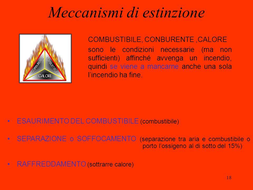 18 Meccanismi di estinzione COMBUSTIBILE, CONBURENTE,CALORE sono le condizioni necessarie (ma non sufficienti) affinché avvenga un incendio, quindi se