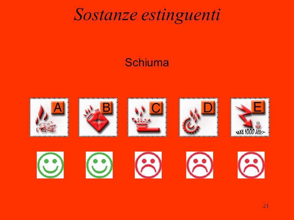 21 Schiuma Sostanze estinguenti