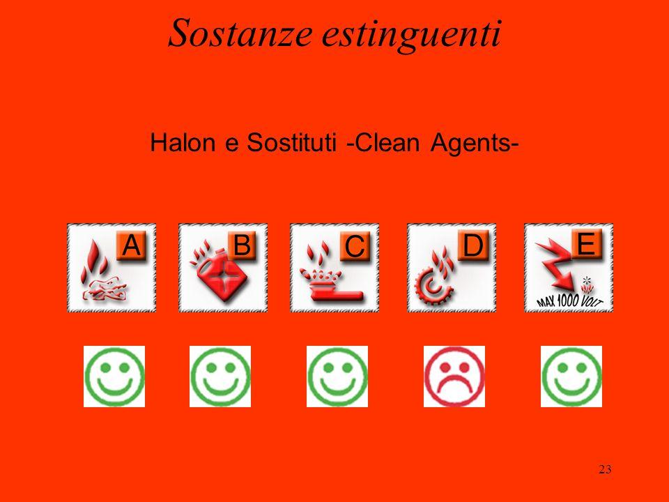 23 Halon e Sostituti -Clean Agents- Sostanze estinguenti