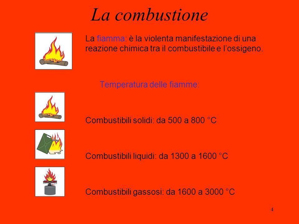 4 La fiamma: è la violenta manifestazione di una reazione chimica tra il combustibile e lossigeno. Temperatura delle fiamme: Combustibili solidi: da 5
