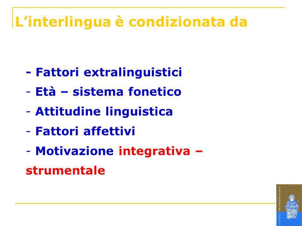 Linterlingua è condizionata da - Fattori extralinguistici - Età – sistema fonetico - Attitudine linguistica - Fattori affettivi - Motivazione integrat