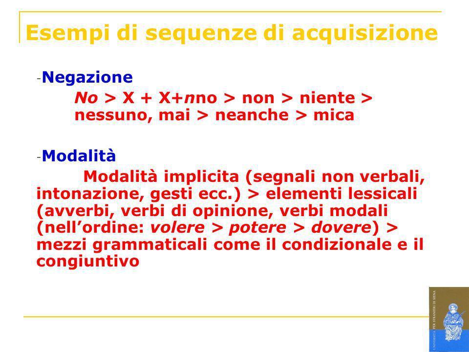 Esempi di sequenze di acquisizione - Negazione No > X + X+nno > non > niente > nessuno, mai > neanche > mica - Modalità Modalità implicita (segnali no
