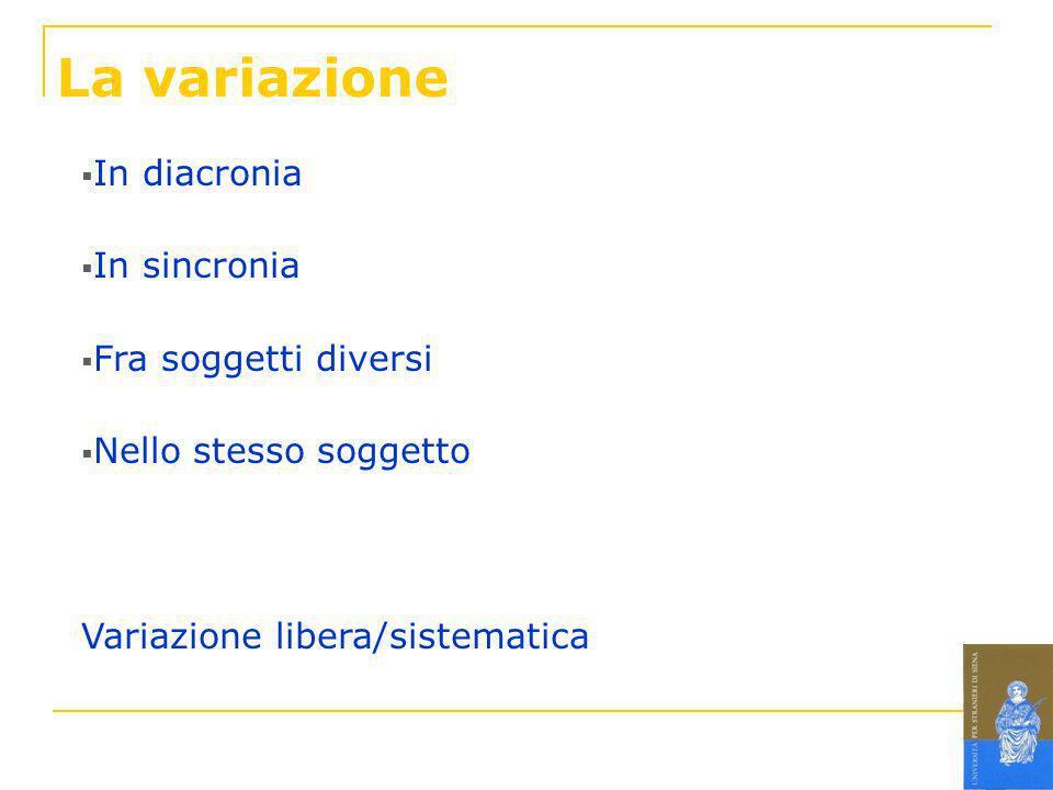 La variazione In diacronia In sincronia Fra soggetti diversi Nello stesso soggetto Variazione libera/sistematica