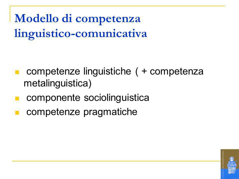 Modello di competenza linguistico-comunicativa competenze linguistiche ( + competenza metalinguistica) componente sociolinguistica competenze pragmati