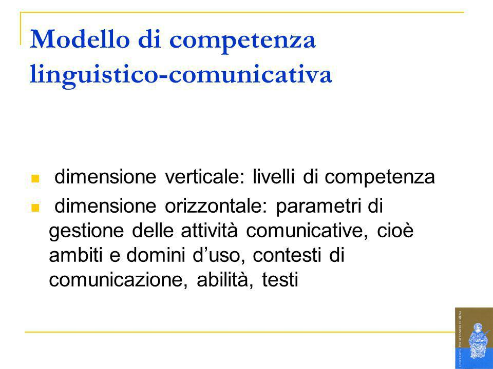 Modello di competenza linguistico-comunicativa dimensione verticale: livelli di competenza dimensione orizzontale: parametri di gestione delle attivit