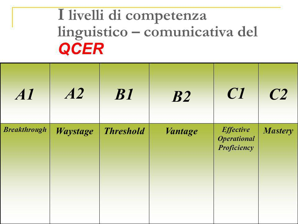 I livelli di competenza linguistico – comunicativa del QCER Mastery Effective Operational Proficiency VantageThresholdWaystage Breakthrough C2 C1 B2 B1 A2 A1
