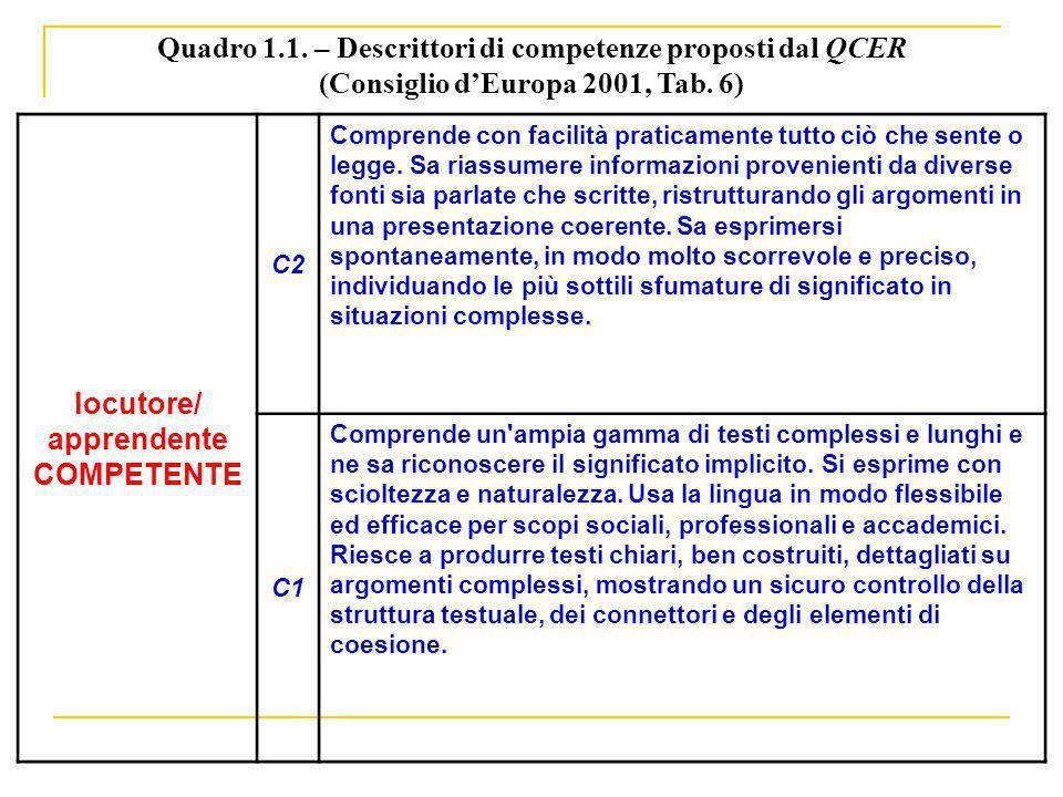 Quadro 1.1. – Descrittori di competenze proposti dal QCER (Consiglio dEuropa 2001, Tab. 6) locutore/ apprendente COMPETENTE C2 Comprende con facilità