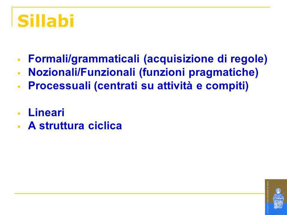 Sillabi Formali/grammaticali (acquisizione di regole) Nozionali/Funzionali (funzioni pragmatiche) Processuali (centrati su attività e compiti) Lineari