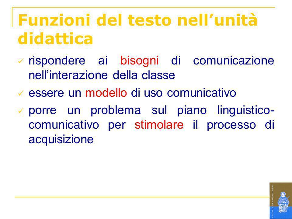 Funzioni del testo nellunità didattica rispondere ai bisogni di comunicazione nellinterazione della classe essere un modello di uso comunicativo porre