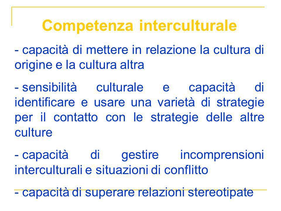 Competenza interculturale - capacità di mettere in relazione la cultura di origine e la cultura altra - sensibilità culturale e capacità di identifica