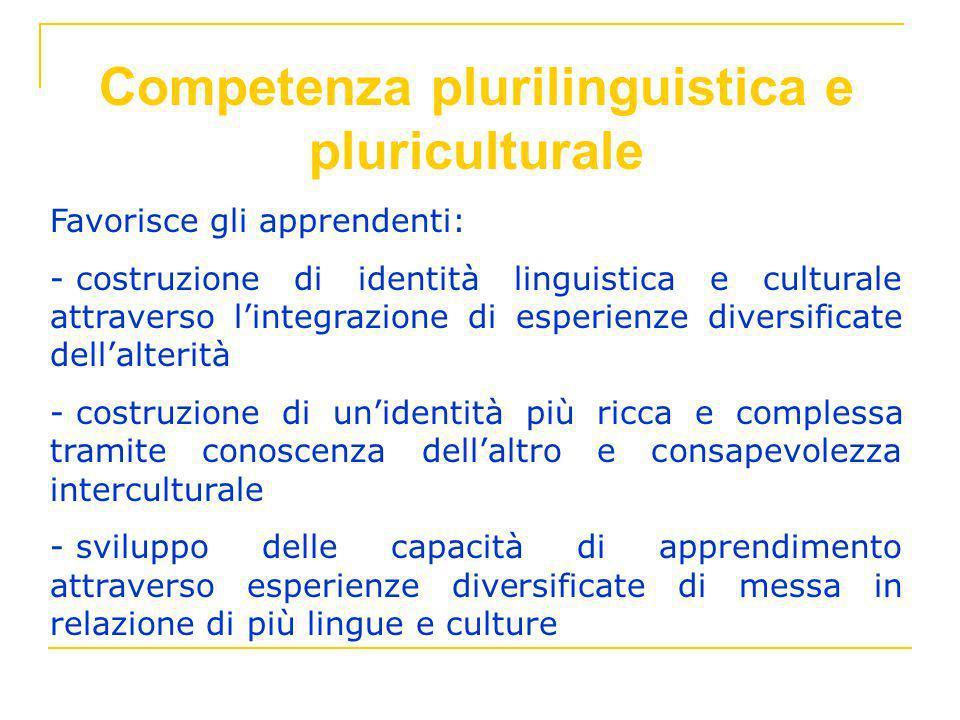 Competenza plurilinguistica e pluriculturale Favorisce gli apprendenti: - costruzione di identità linguistica e culturale attraverso lintegrazione di