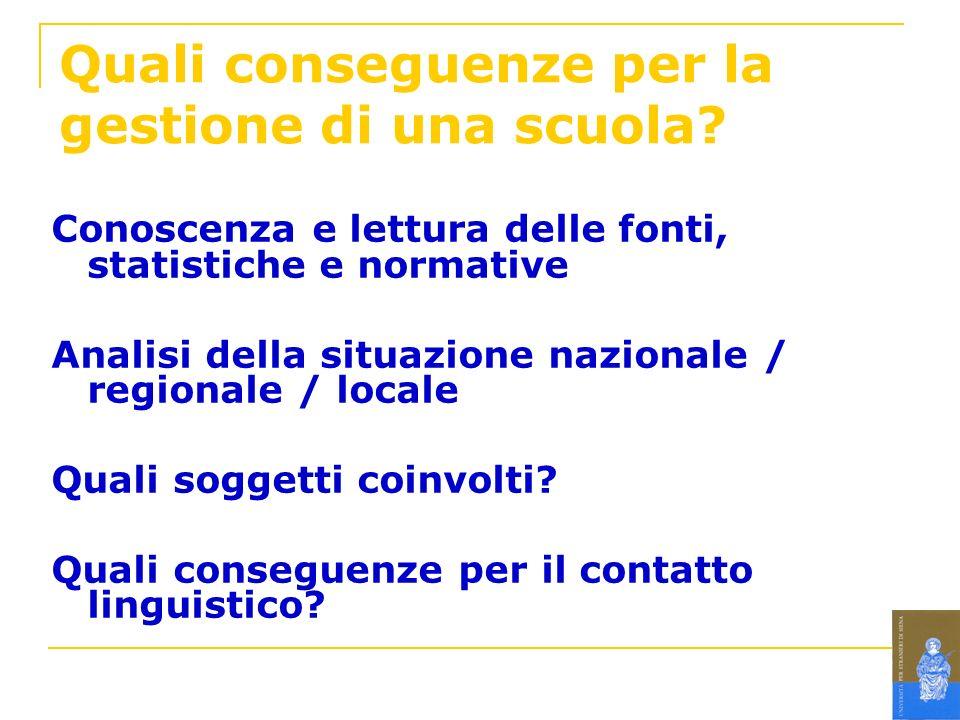 Quali conseguenze per la gestione di una scuola? Conoscenza e lettura delle fonti, statistiche e normative Analisi della situazione nazionale / region