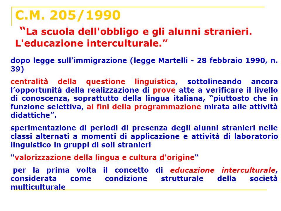 C.M. 205/1990 La scuola dell'obbligo e gli alunni stranieri. L'educazione interculturale. dopo legge sullimmigrazione (legge Martelli - 28 febbraio 19