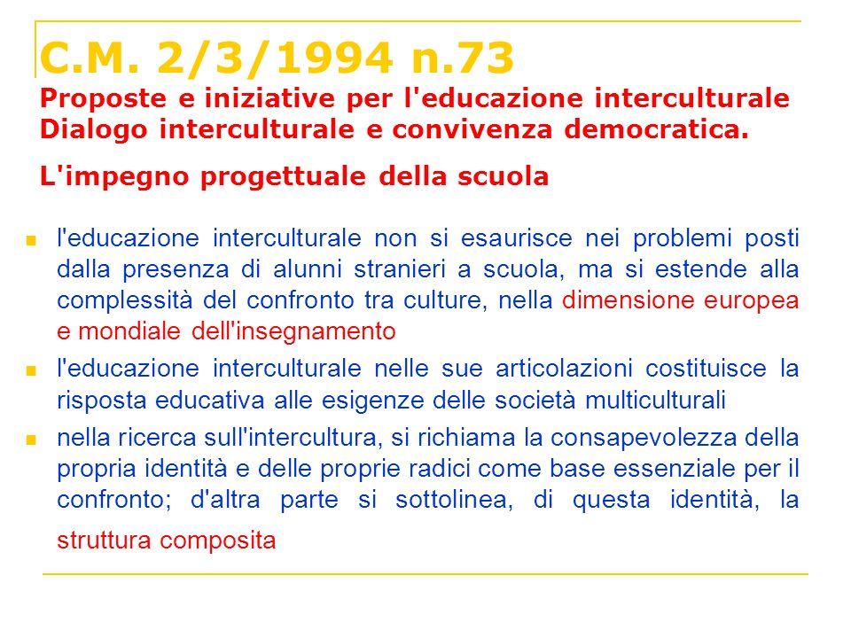 C.M. 2/3/1994 n.73 Proposte e iniziative per l'educazione interculturale Dialogo interculturale e convivenza democratica. L'impegno progettuale della