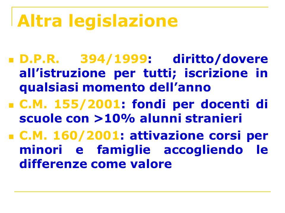 Altra legislazione D.P.R. 394/1999: diritto/dovere allistruzione per tutti; iscrizione in qualsiasi momento dellanno C.M. 155/2001: fondi per docenti