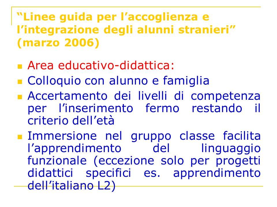 Linee guida per laccoglienza e lintegrazione degli alunni stranieri (marzo 2006) Area educativo-didattica: Colloquio con alunno e famiglia Accertament