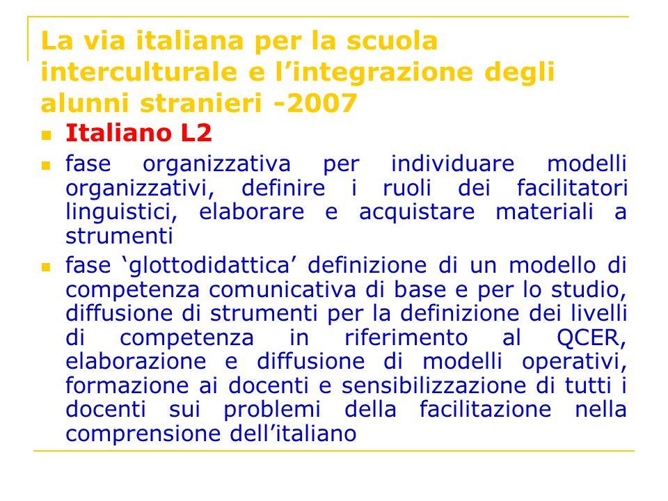 La via italiana per la scuola interculturale e lintegrazione degli alunni stranieri -2007 Italiano L2 fase organizzativa per individuare modelli organ