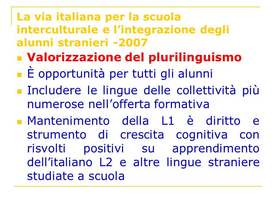 La via italiana per la scuola interculturale e lintegrazione degli alunni stranieri -2007 Valorizzazione del plurilinguismo È opportunità per tutti gl