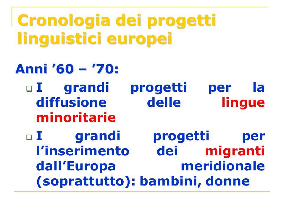 Cronologia dei progetti linguistici europei Anni 60 – 70: I grandi progetti per la diffusione delle lingue minoritarie I grandi progetti per linserime