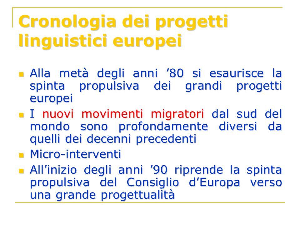 Cronologia dei progetti linguistici europei Alla metà degli anni 80 si esaurisce la spinta propulsiva dei grandi progetti europei Alla metà degli anni
