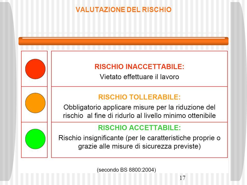 17 VALUTAZIONE DEL RISCHIO