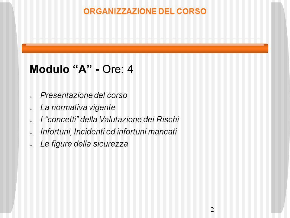 2 ORGANIZZAZIONE DEL CORSO Modulo A - Ore: 4 Presentazione del corso La normativa vigente I concetti della Valutazione dei Rischi Infortuni, Incidenti
