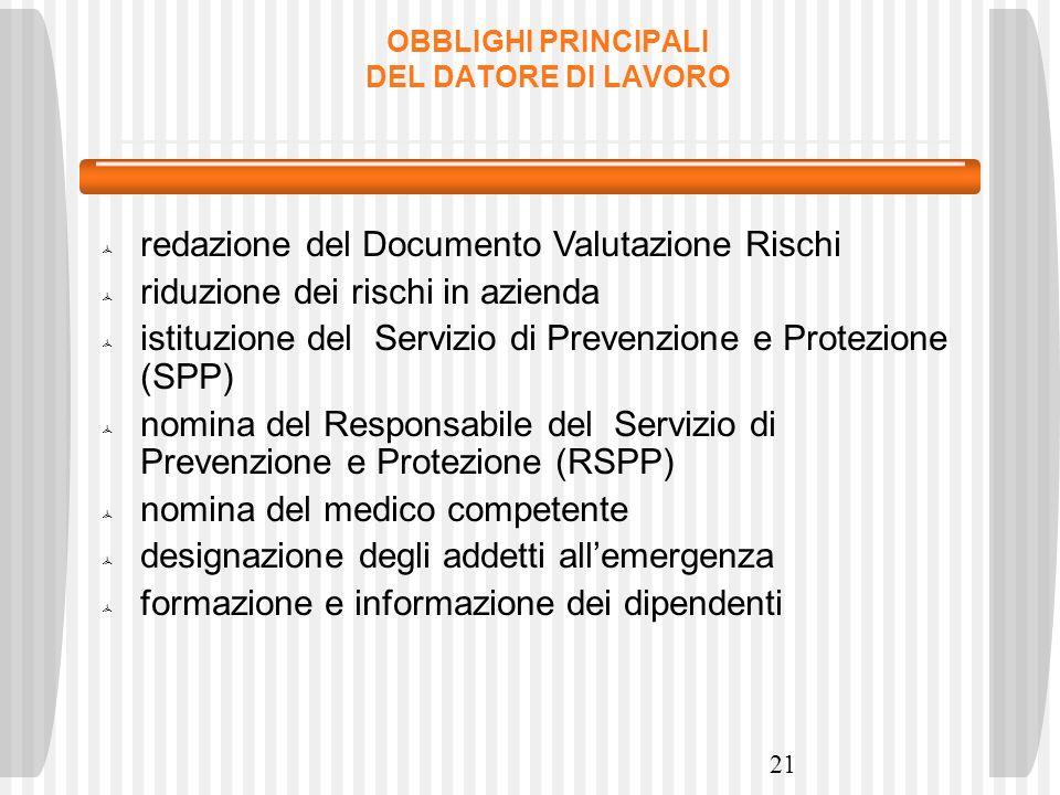 21 OBBLIGHI PRINCIPALI DEL DATORE DI LAVORO redazione del Documento Valutazione Rischi riduzione dei rischi in azienda istituzione del Servizio di Pre