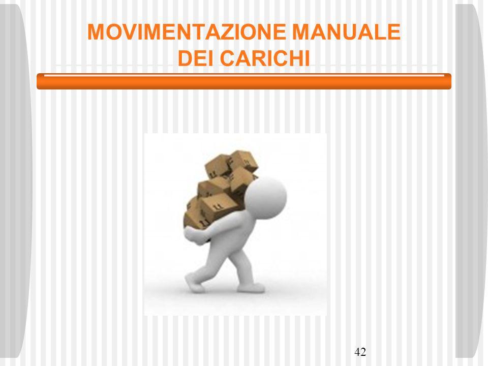 MOVIMENTAZIONE MANUALE DEI CARICHI 42