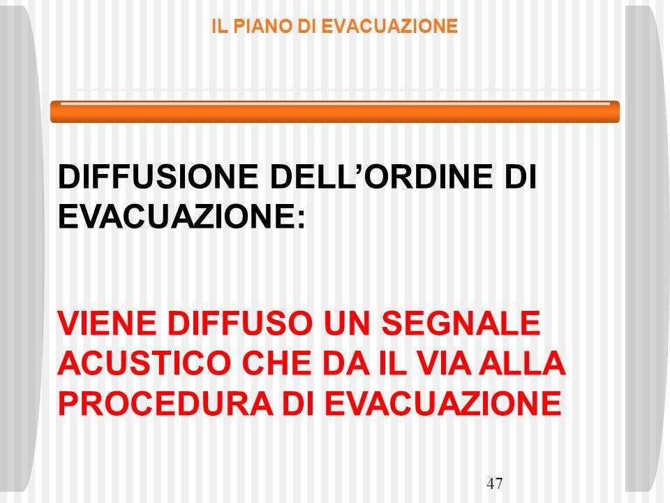 47 IL PIANO DI EVACUAZIONE DIFFUSIONE DELLORDINE DI EVACUAZIONE: VIENE DIFFUSO UN SEGNALE ACUSTICO CHE DA IL VIA ALLA PROCEDURA DI EVACUAZIONE