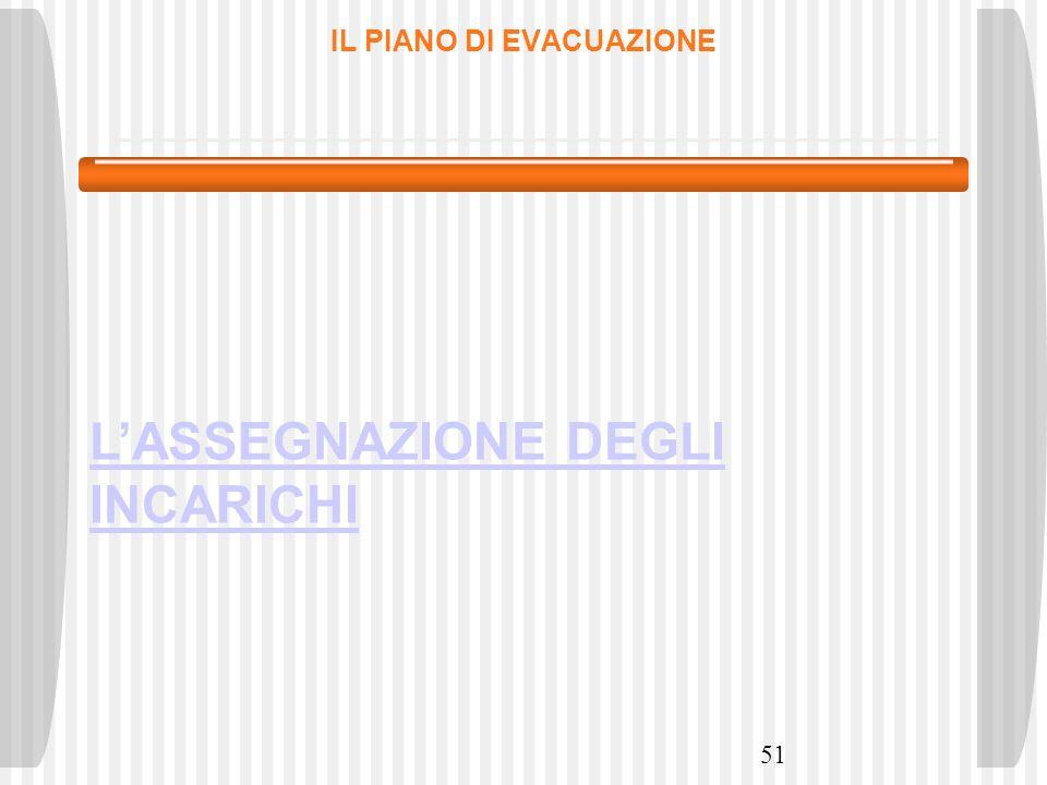 51 IL PIANO DI EVACUAZIONE LASSEGNAZIONE DEGLI INCARICHI