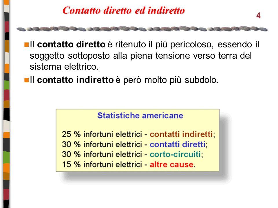 4 Contatto diretto ed indiretto Il contatto diretto è ritenuto il più pericoloso, essendo il soggetto sottoposto alla piena tensione verso terra del sistema elettrico.