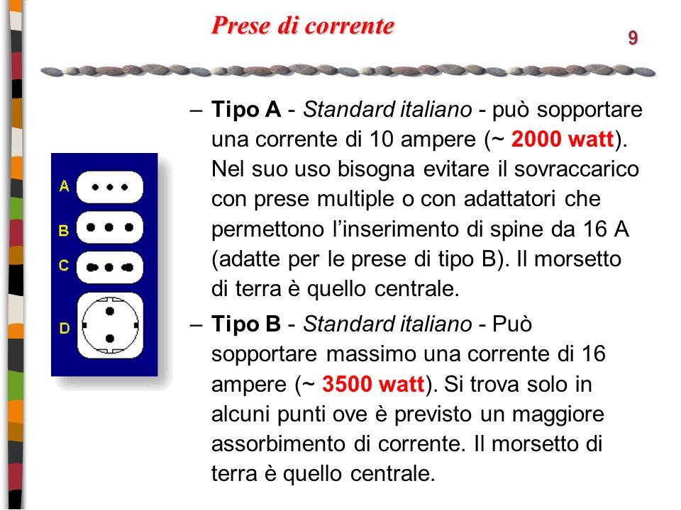 9 Prese di corrente –Tipo A - Standard italiano - può sopportare una corrente di 10 ampere (~ 2000 watt).