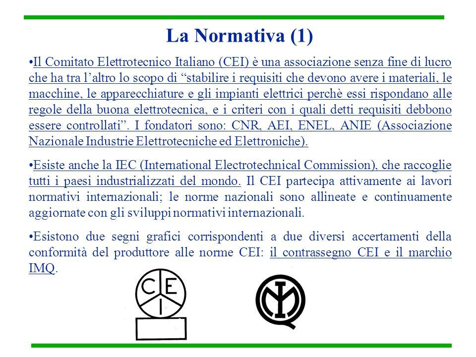 Resistenza Elettrica del Corpo Umano (2) I parametri elettrici del corpo umano hanno una grossa variabilità tra gli individui e a seconda della situazione.