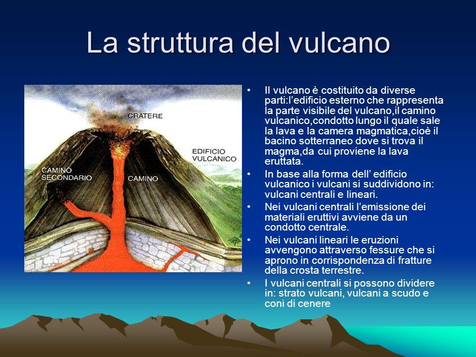 La struttura del vulcano Il vulcano è costituito da diverse parti:ledificio esterno che rappresenta la parte visibile del vulcano,il camino vulcanico,condotto lungo il quale sale la lava e la camera magmatica,cioè il bacino sotterraneo dove si trova il magma,da cui proviene la lava eruttata.