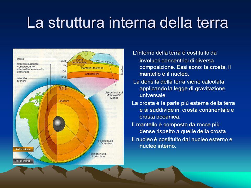 La struttura interna della terra La struttura interna della terra Linterno della terra è costituito da involucri concentrici di diversa composizione.