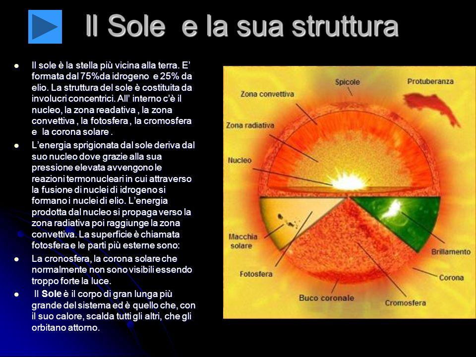 Il Sole e la sua struttura Il sole è la stella più vicina alla terra.