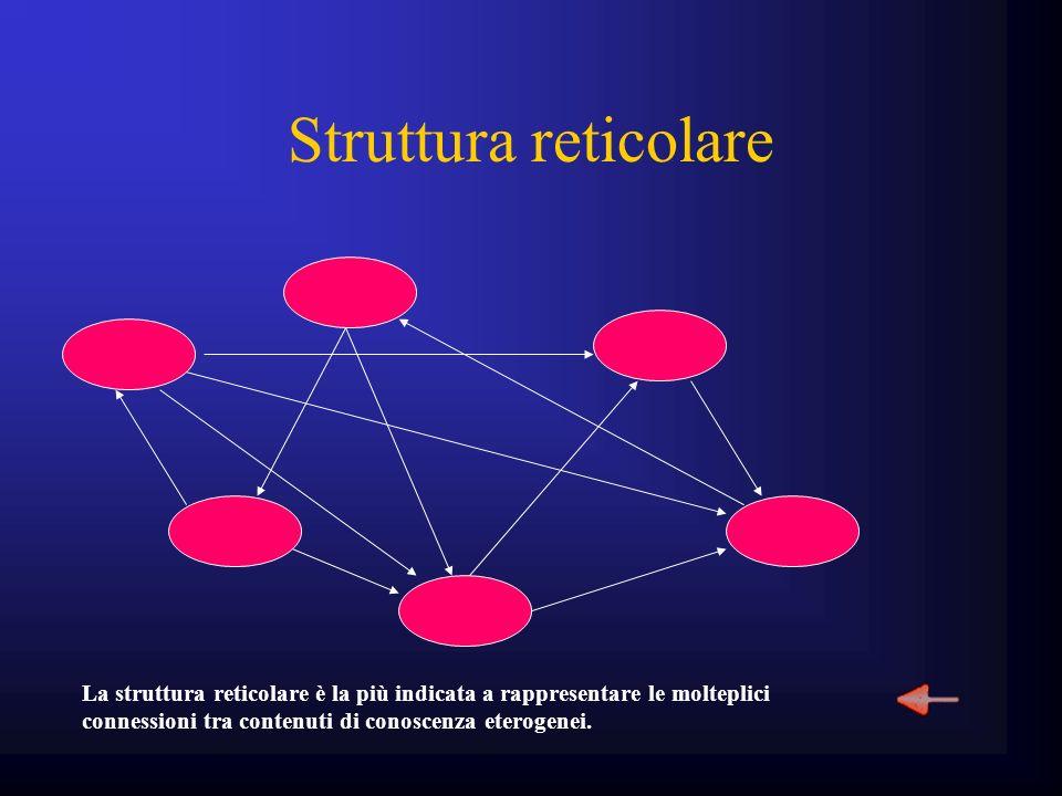 Struttura reticolare La struttura reticolare è la più indicata a rappresentare le molteplici connessioni tra contenuti di conoscenza eterogenei.