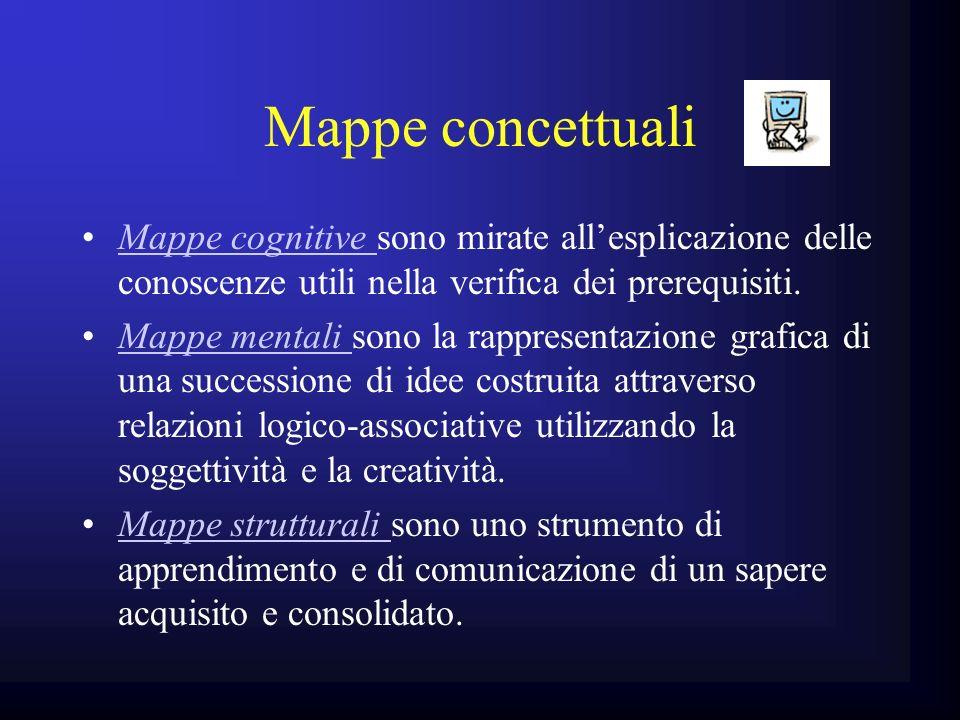 Mappe concettuali Mappe cognitive sono mirate allesplicazione delle conoscenze utili nella verifica dei prerequisiti.Mappe cognitive Mappe mentali son