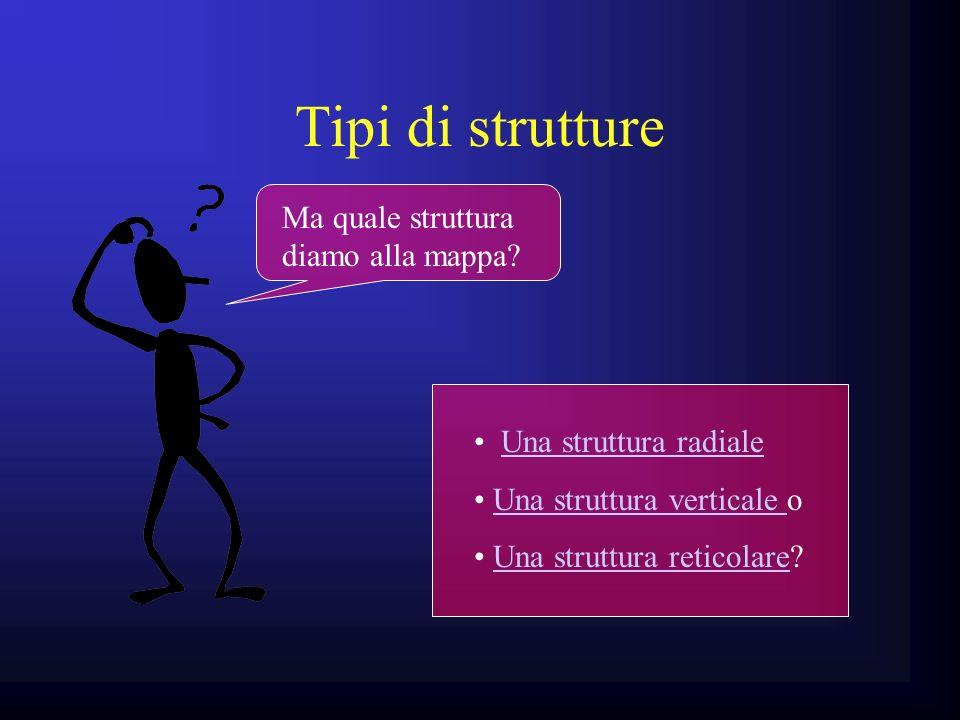 Tipi di strutture Ma quale struttura diamo alla mappa? Una struttura radiale Una struttura verticale oUna struttura verticale Una struttura reticolare